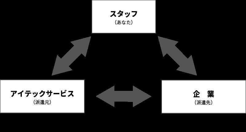 figure_img